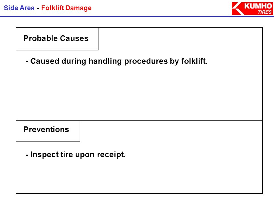 - Caused during handling procedures by folklift.