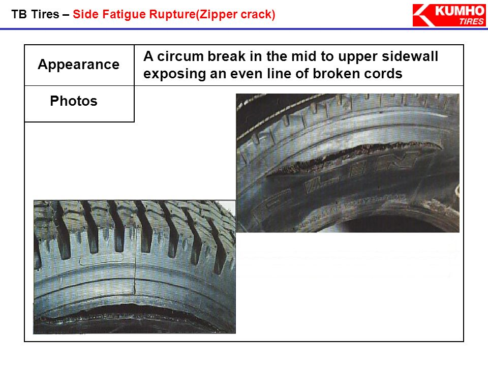 TB Tires – Side Fatigue Rupture(Zipper crack)