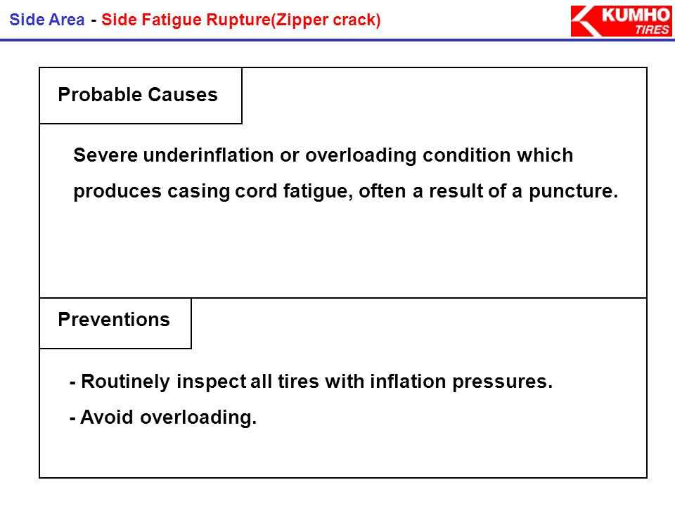 Severe underinflation or overloading condition which