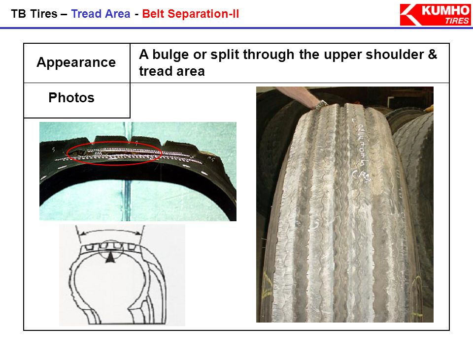 A bulge or split through the upper shoulder & tread area Appearance