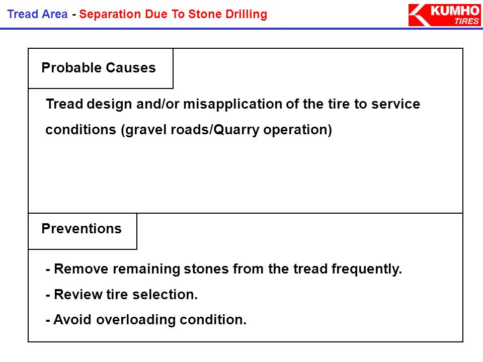 Tread design and/or misapplication of the tire to service