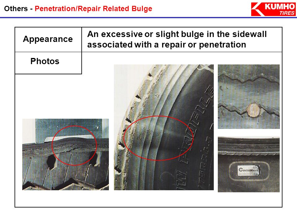 Others - Penetration/Repair Related Bulge