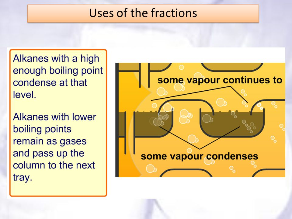 Uses of the fractions