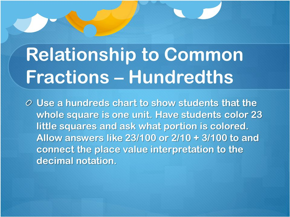 Relationship to Common Fractions – Hundredths