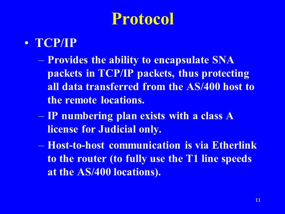 Protocol TCP/IP.