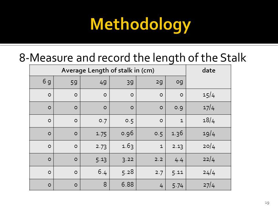 Average Length of stalk in (cm)