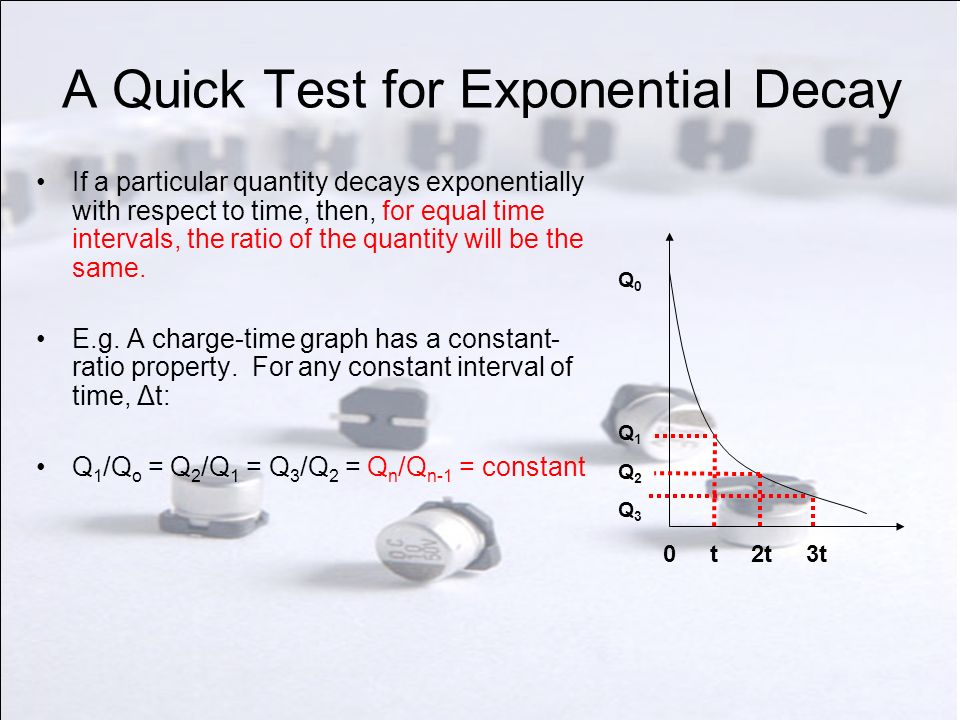 A Quick Test for Exponential Decay