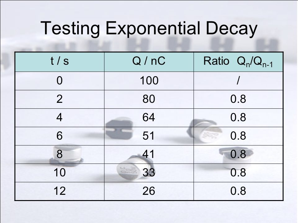 Testing Exponential Decay