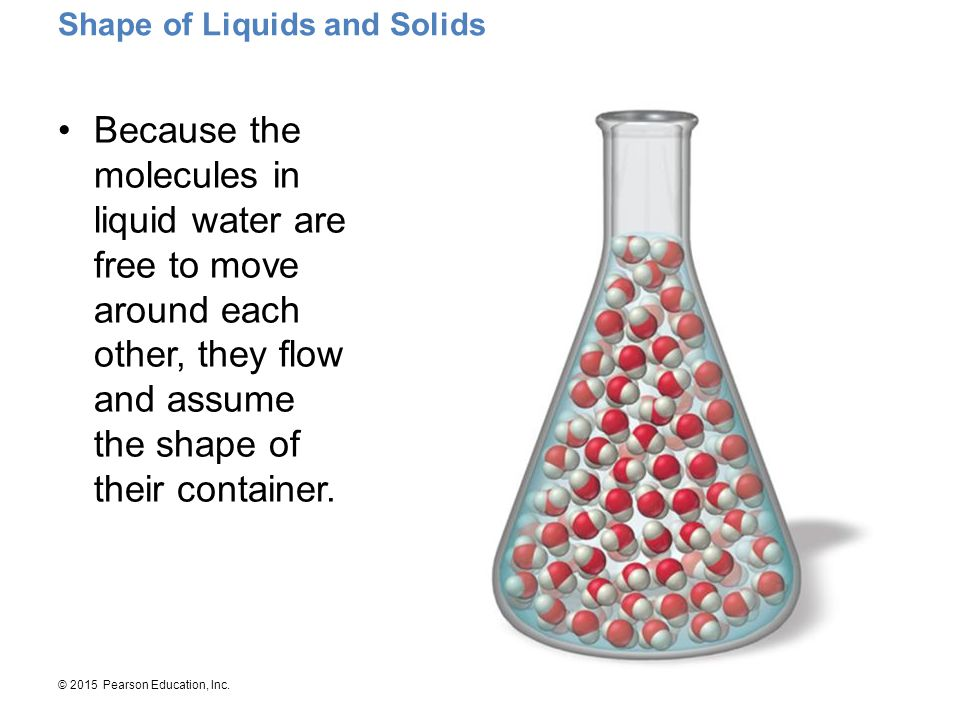 Shape of Liquids and Solids
