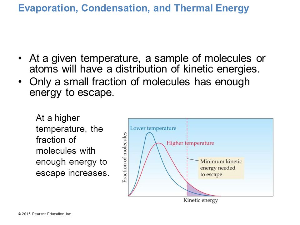 Evaporation, Condensation, and Thermal Energy