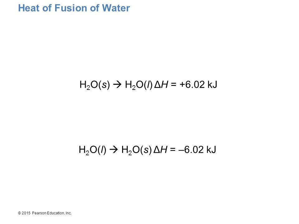 Heat of Fusion of Water H2O(s)  H2O(l) ΔH = +6.02 kJ H2O(l)  H2O(s) ΔH = –6.02 kJ
