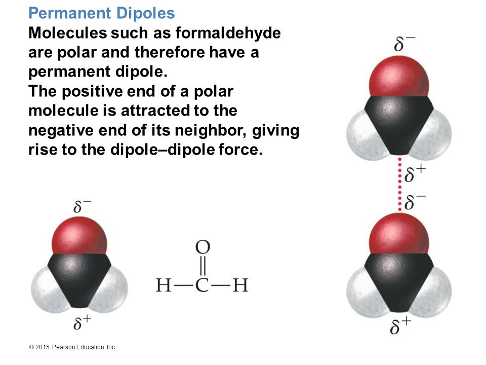 Permanent Dipoles Molecules such as formaldehyde are polar and therefore have a permanent dipole.