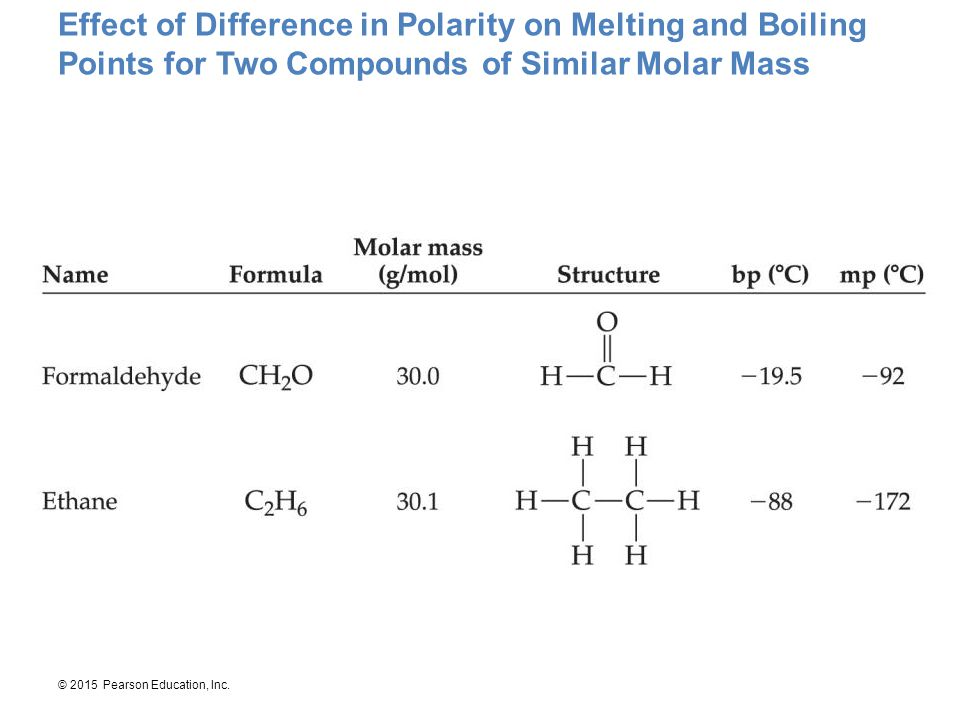 Effect of Difference in Polarity on Melting and Boiling Points for Two Compounds of Similar Molar Mass