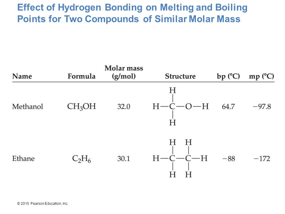 Effect of Hydrogen Bonding on Melting and Boiling Points for Two Compounds of Similar Molar Mass