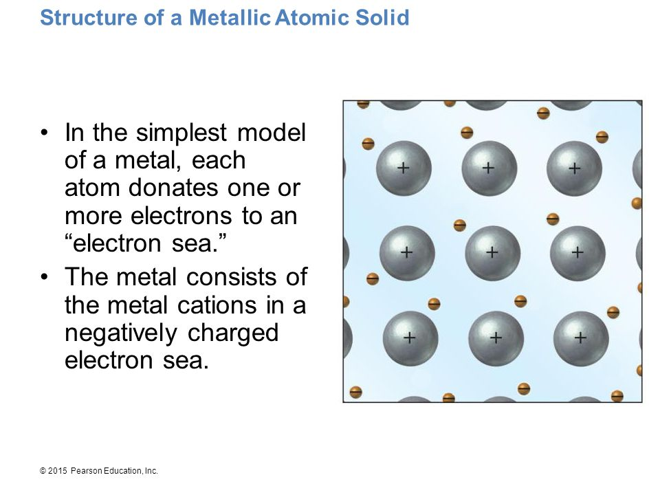 Structure of a Metallic Atomic Solid