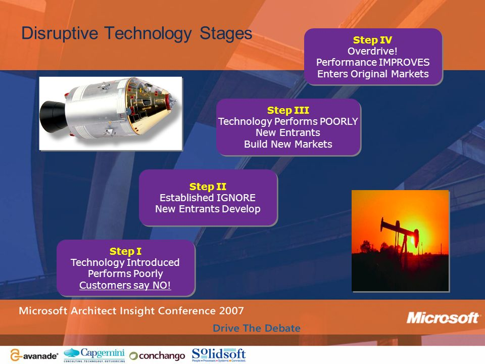 Disruptive Technology Stages