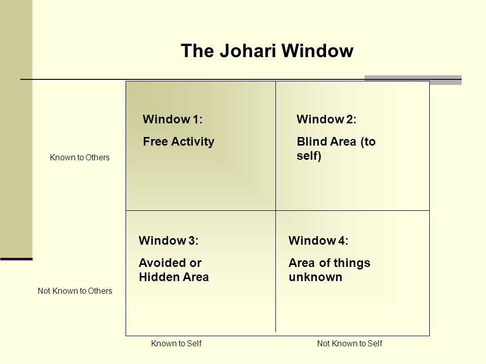 The Johari Window Window 1: Free Activity Window 2: