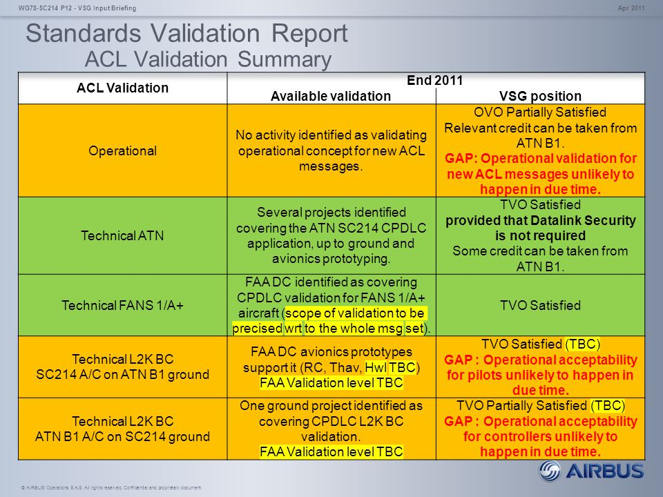 Standards Validation Report ACL Validation Summary