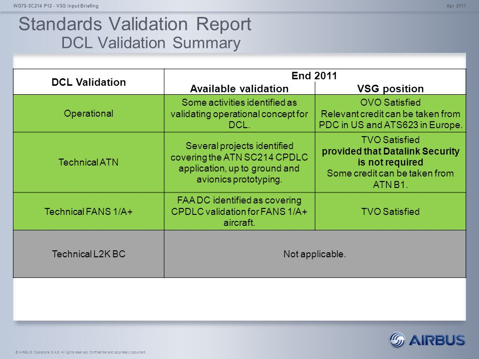 Standards Validation Report DCL Validation Summary