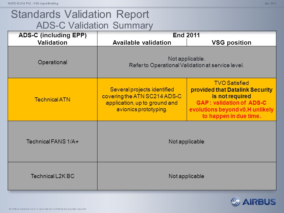 Standards Validation Report ADS-C Validation Summary