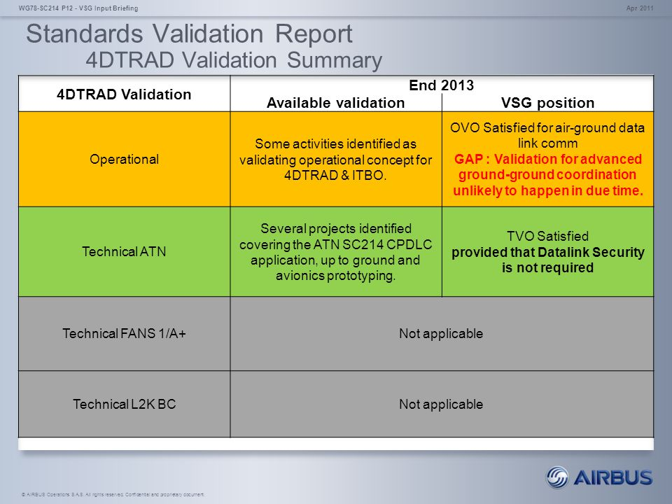 Standards Validation Report 4DTRAD Validation Summary