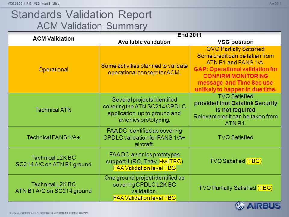 Standards Validation Report ACM Validation Summary