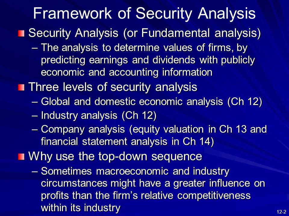 Framework of Security Analysis