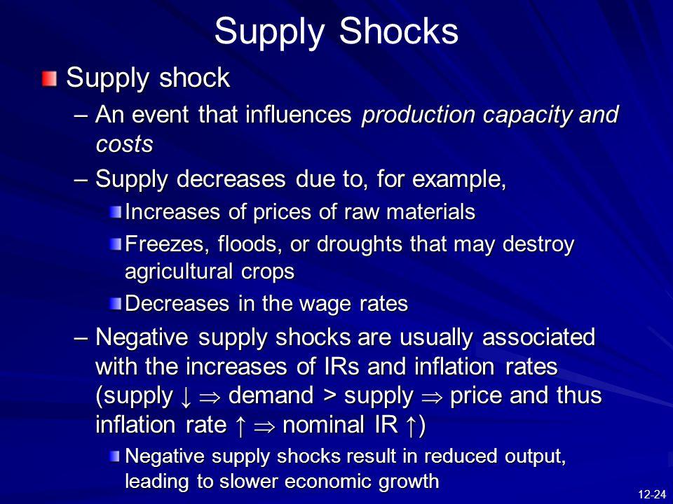 Supply Shocks Supply shock