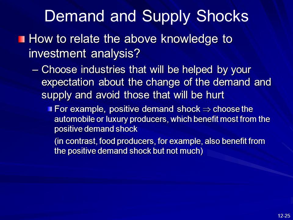 Demand and Supply Shocks