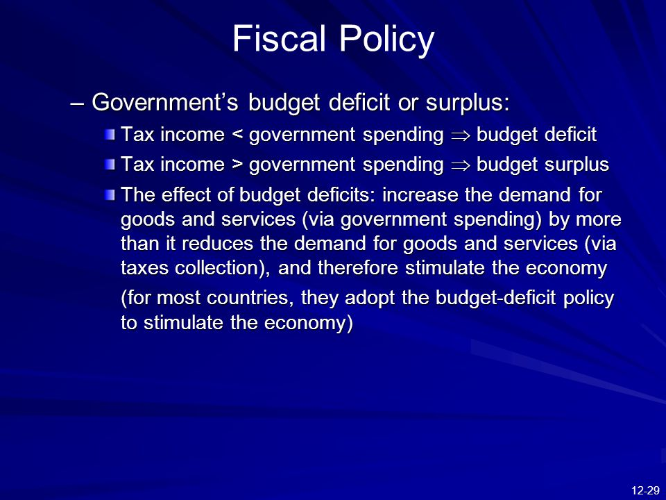 Fiscal Policy Government's budget deficit or surplus: