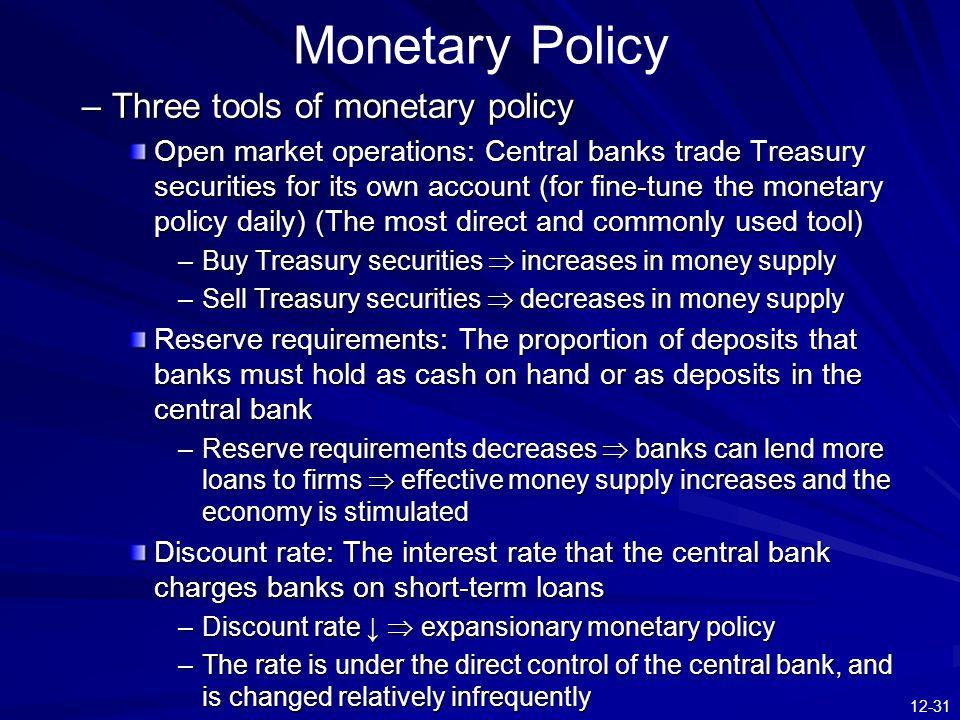 Monetary Policy Three tools of monetary policy