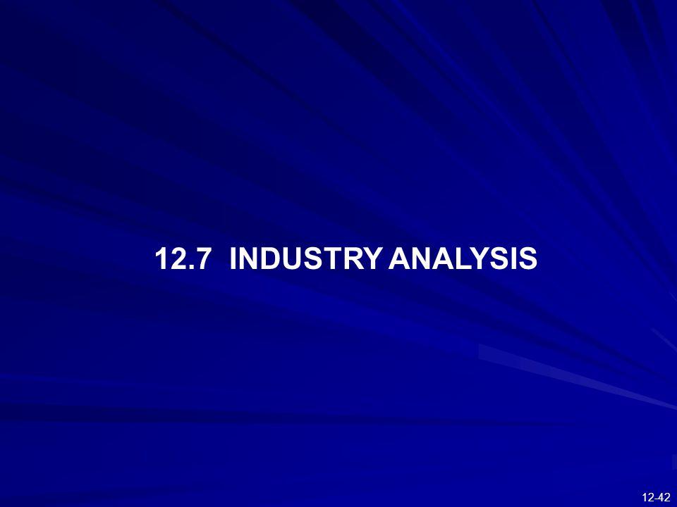 12.7 INDUSTRY ANALYSIS