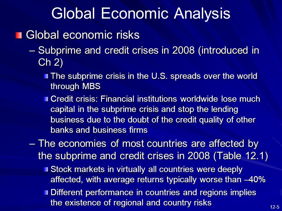 Global Economic Analysis