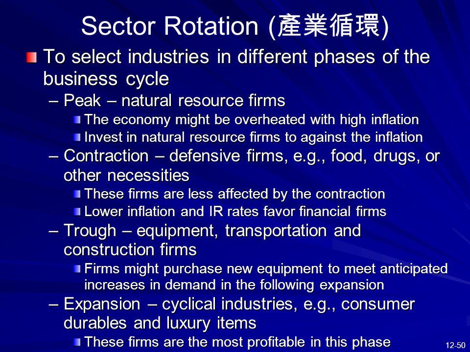 Sector Rotation (產業循環)