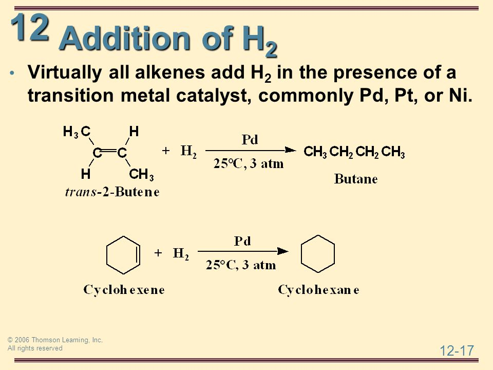 Addition of H2 Virtually all alkenes add H2 in the presence of a transition metal catalyst, commonly Pd, Pt, or Ni.