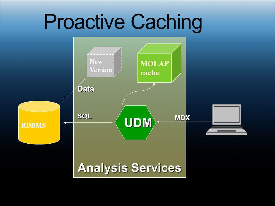 Proactive Caching UDM Analysis Services MOLAP cache Data New Version