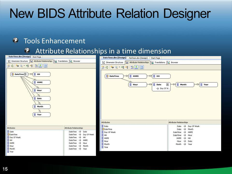New BIDS Attribute Relation Designer