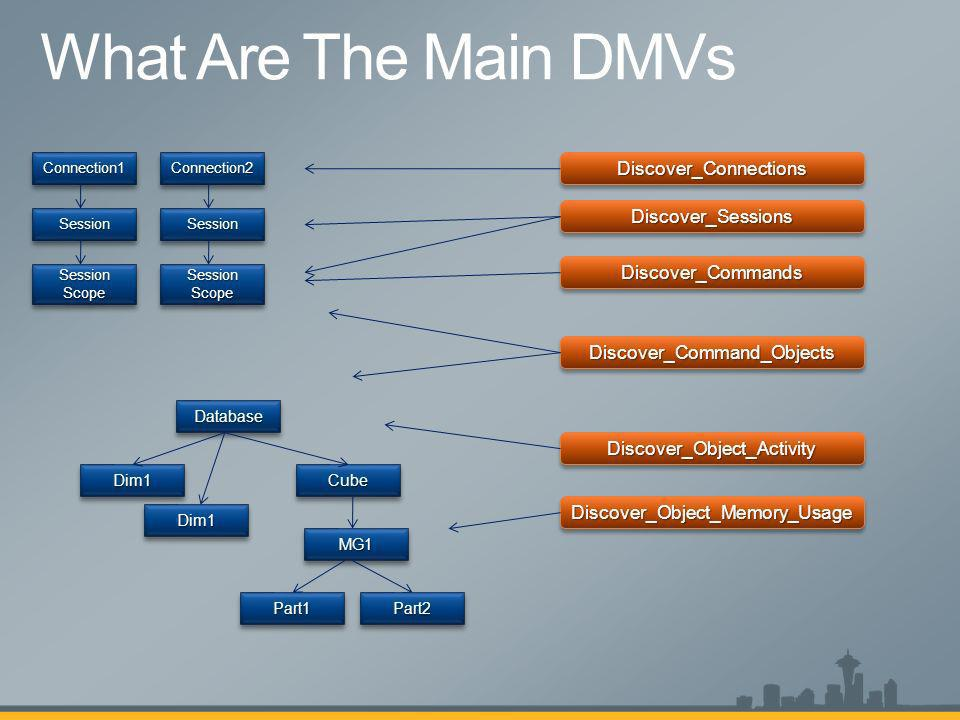 What Are The Main DMVs Discover_Connections Discover_Sessions