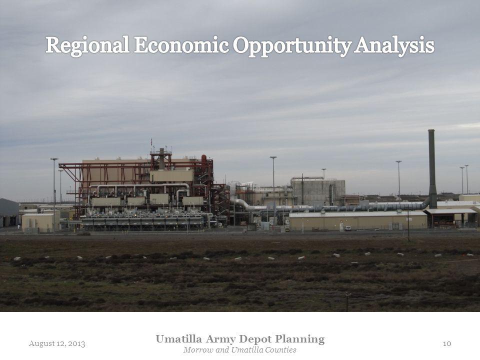 Regional Economic Opportunity Analysis