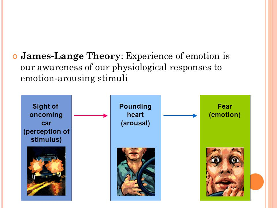James-Lange Theory: Experience of emotion is our awareness of our physiological responses to emotion-arousing stimuli