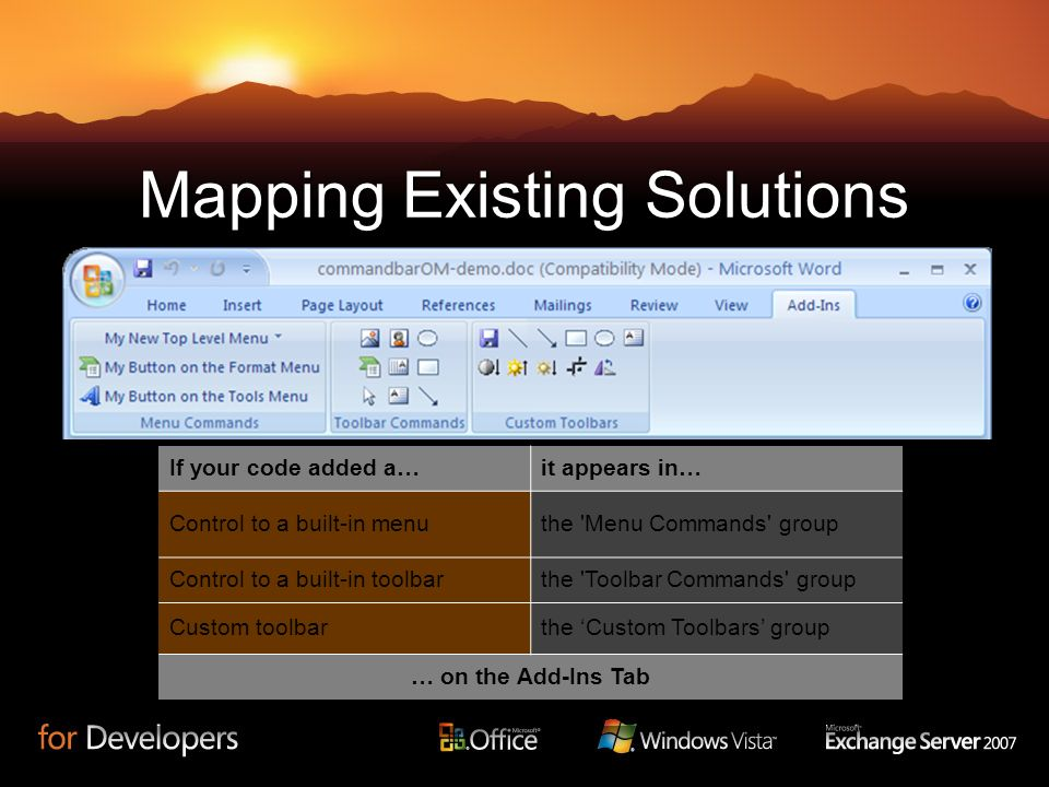 Mapping Existing Solutions