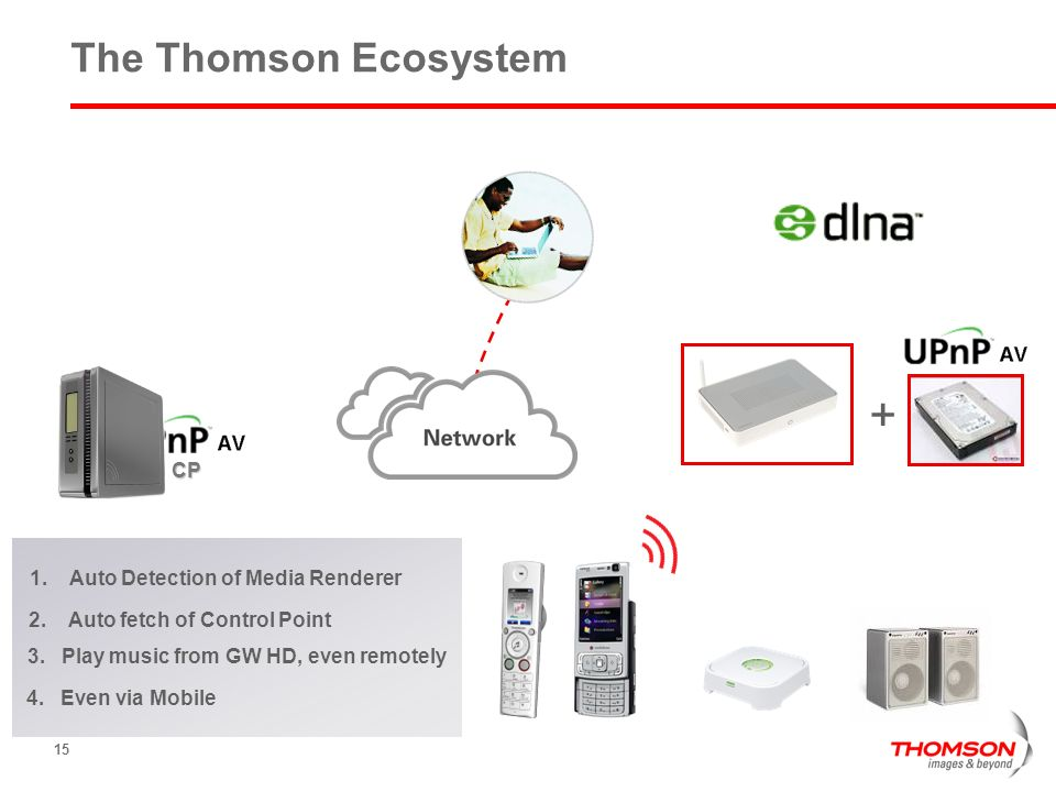 + The Thomson Ecosystem CP Auto Detection of Media Renderer