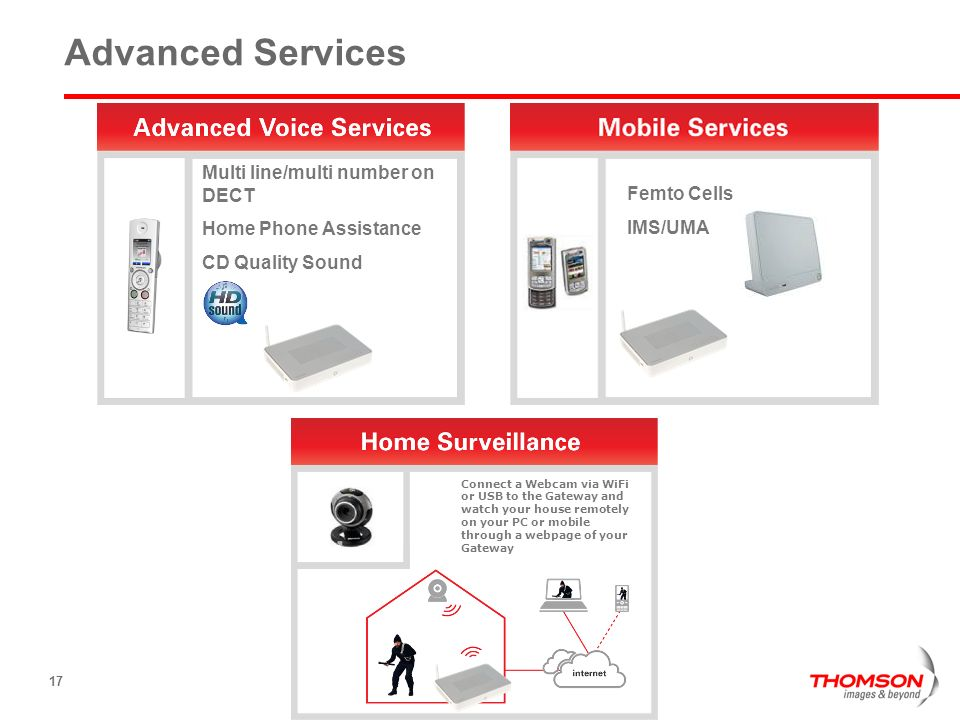 Advanced Services Multi line/multi number on DECT Femto Cells