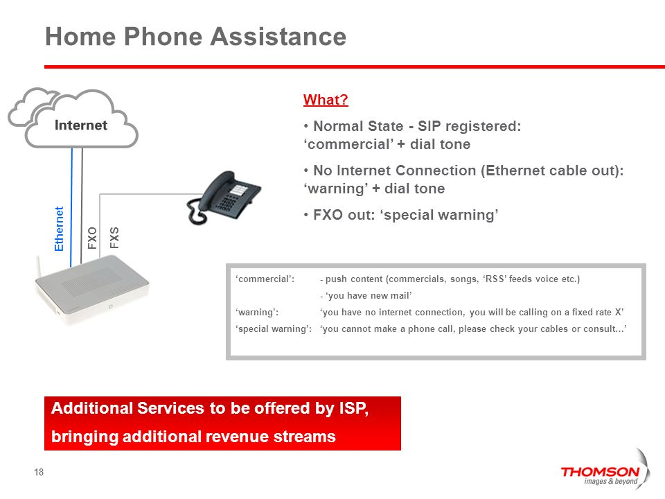 Home Phone Assistance Additional Services to be offered by ISP,