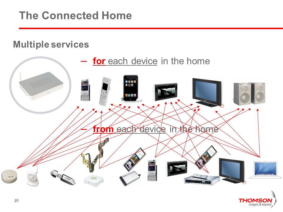 The Connected Home Multiple services for each device in the home