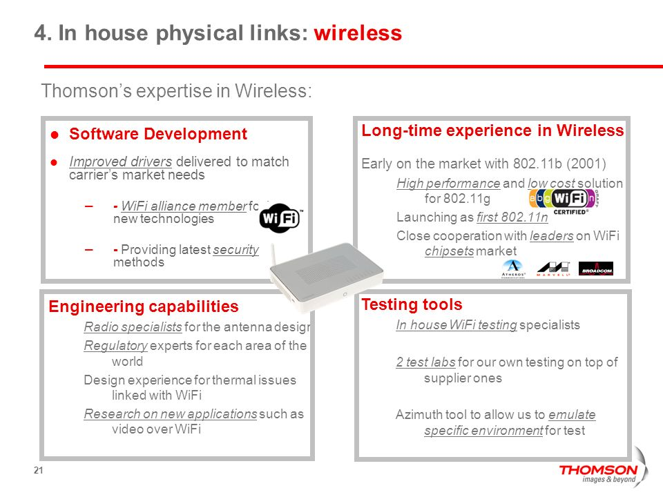 4. In house physical links: wireless