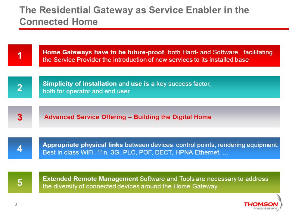 The Residential Gateway as Service Enabler in the Connected Home