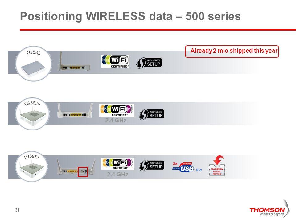 Positioning WIRELESS data – 500 series