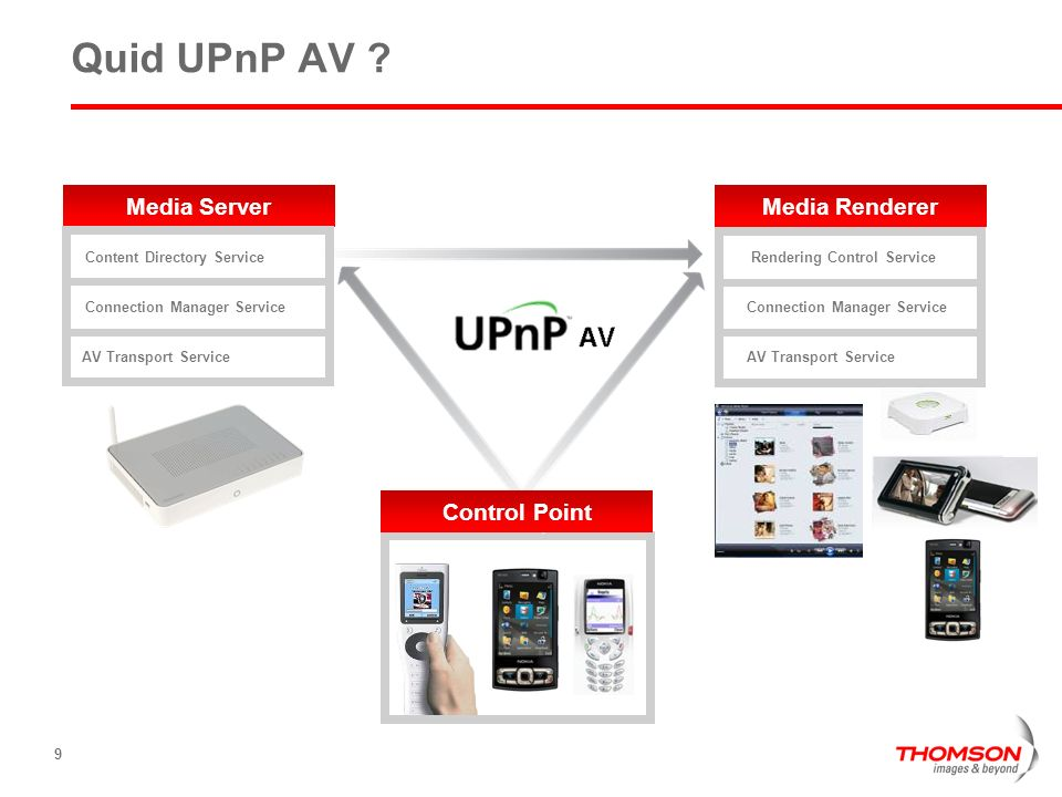 Quid UPnP AV Media Server Media Renderer Control Point