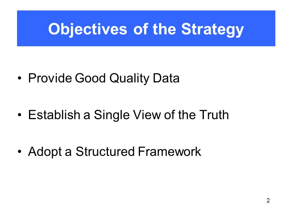Objectives of the Strategy